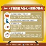 人民日报:以高度文化自信推动中医药振兴发展